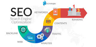 Publish the Ability of Search Engine Optimisation Search Term Rating Info Company-Wide